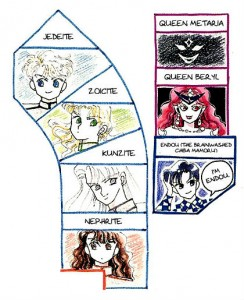 An image of Jadeite, Zoicite, Kunzite, Nephrite, Queen Metallia, Queen Beryl and Endou
